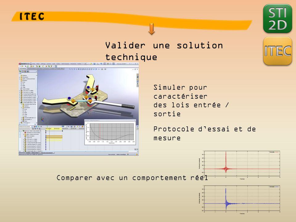 Valider une solution technique Comparer avec un comportement réel Protocole d'essai et de mesure Simuler pour caractériser des lois entrée / sortie