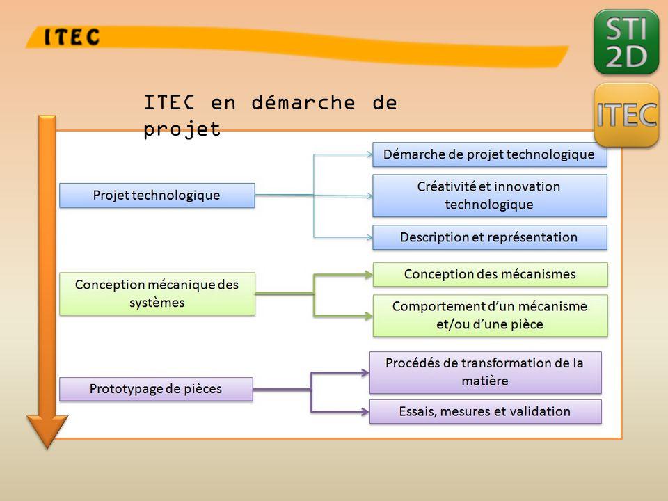 ITEC en démarche de projet