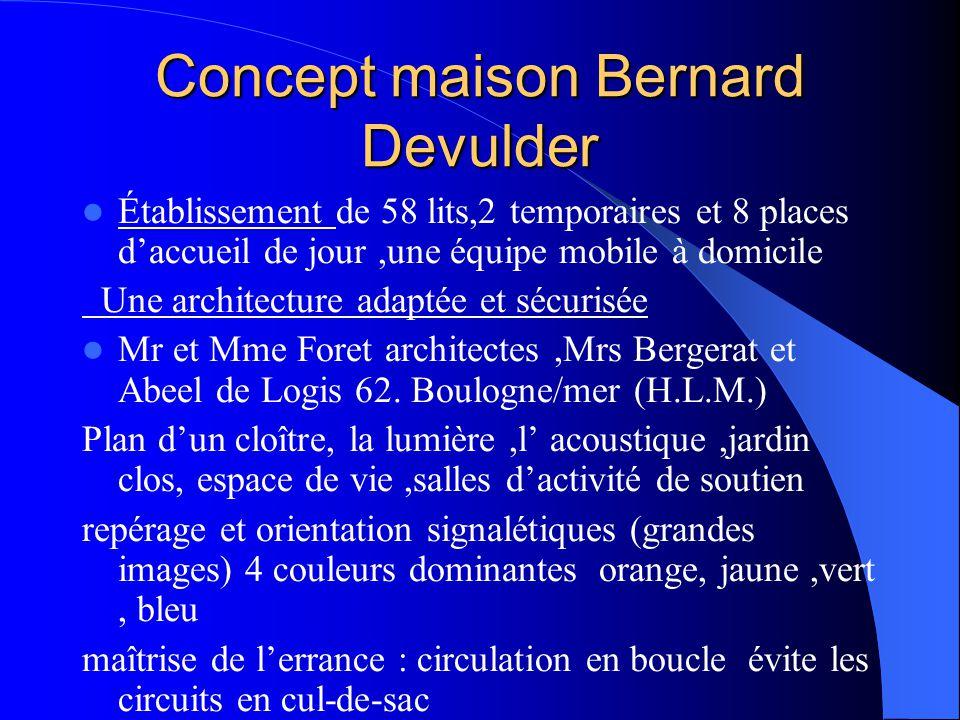 Concept maison Bernard Devulder  Établissement de 58 lits,2 temporaires et 8 places d'accueil de jour,une équipe mobile à domicile Une architecture a