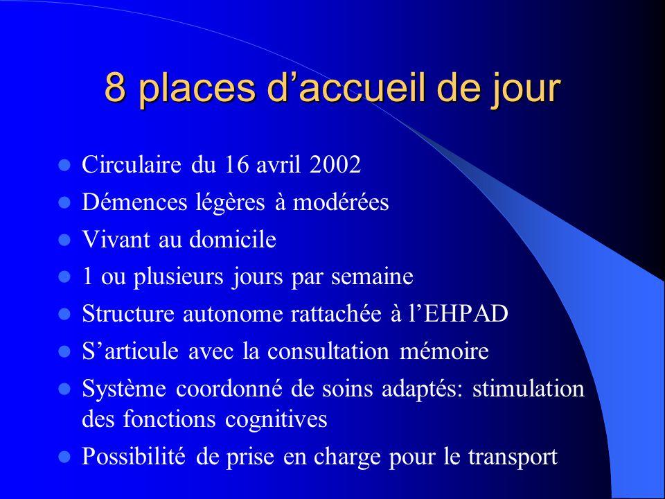 8 places d'accueil de jour  Circulaire du 16 avril 2002  Démences légères à modérées  Vivant au domicile  1 ou plusieurs jours par semaine  Struc