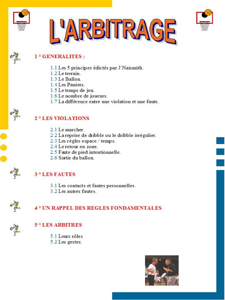 1 ° GENERALITES : 1.1 Les 5 principes édictés par J Naismith.