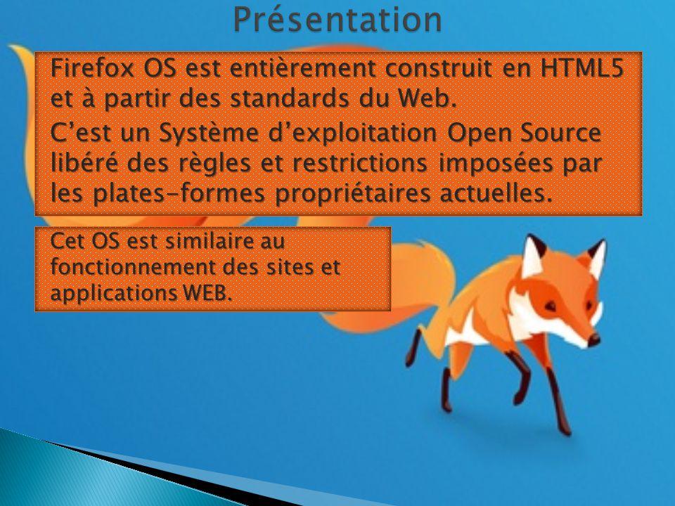 Firefox OS est entièrement construit en HTML5 et à partir des standards du Web.