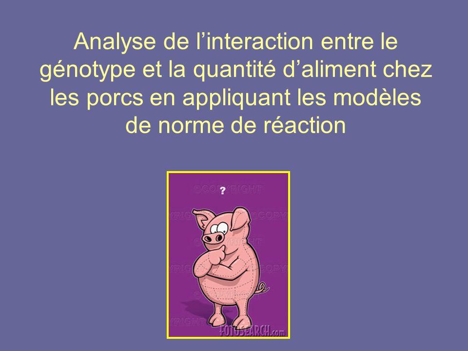 Introduction •1995: Expérience de sélection dans l'élevage porcin → Interaction entre génotype & la quantité d'aliment (Cameron et Curran).