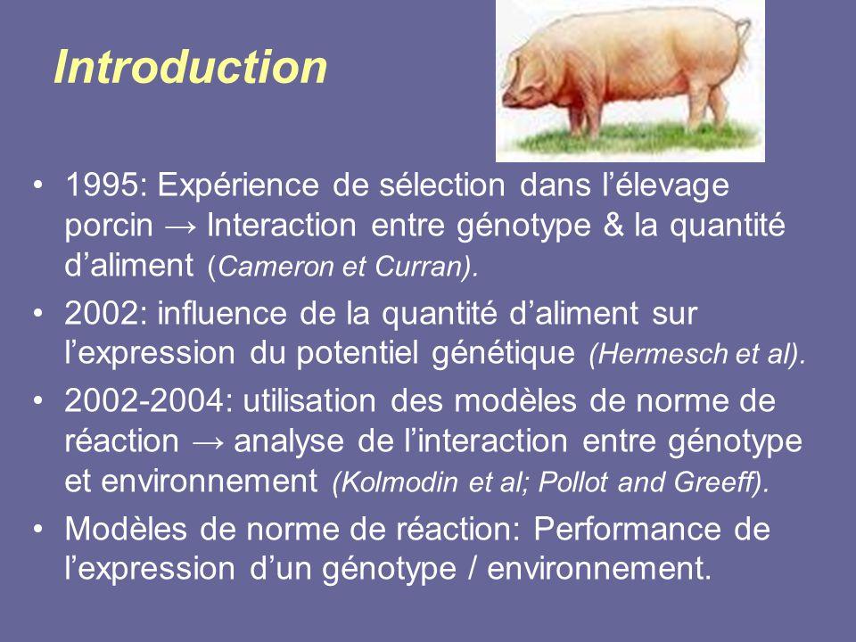 Introduction •1995: Expérience de sélection dans l'élevage porcin → Interaction entre génotype & la quantité d'aliment (Cameron et Curran). •2002: inf