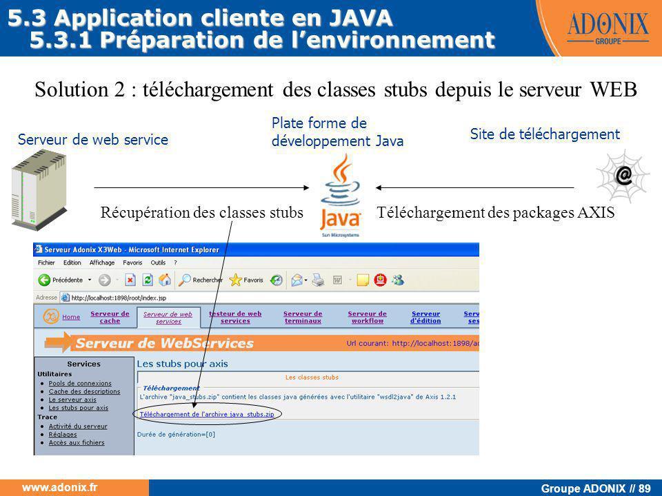 Groupe ADONIX // 89 www.adonix.fr Serveur de web service Plate forme de développement Java Récupération des classes stubs Site de téléchargement Téléc