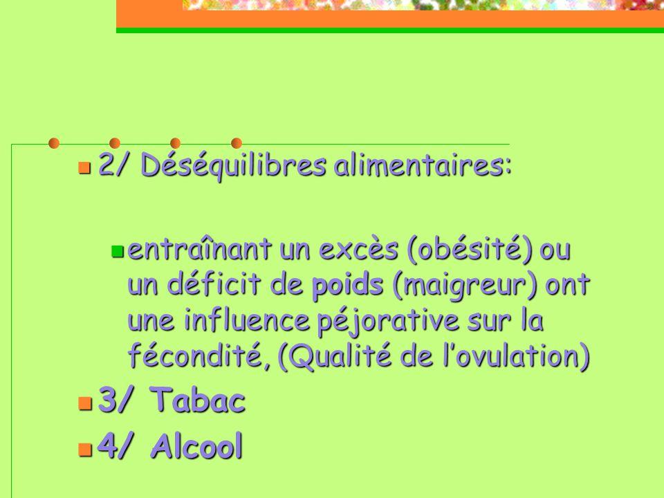  2/ Déséquilibres alimentaires:  entraînant un excès (obésité) ou un déficit de poids (maigreur) ont une influence péjorative sur la fécondité, (Qualité de l'ovulation)   3/ Tabac  4/ Alcool