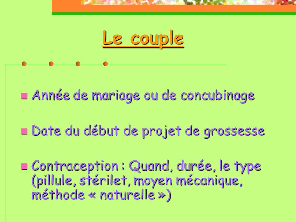 Le couple  Année de mariage ou de concubinage  Date du début de projet de grossesse  Contraception : Quand, durée, le type (pillule, stérilet, moyen mécanique, méthode « naturelle ») 