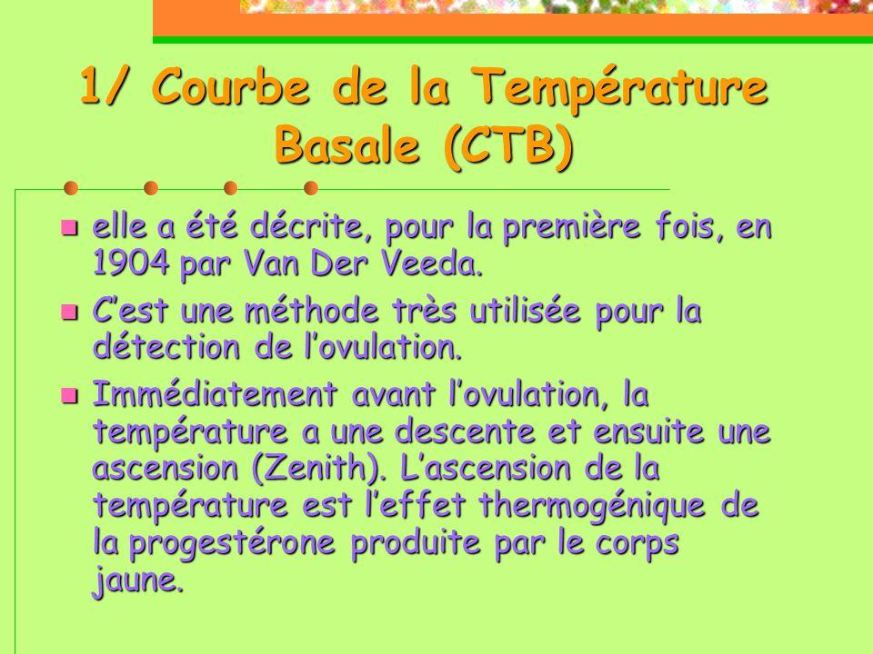 1/ Courbe de la Température Basale (CTB)  elle a été décrite, pour la première fois, en 1904 par Van Der Veeda.