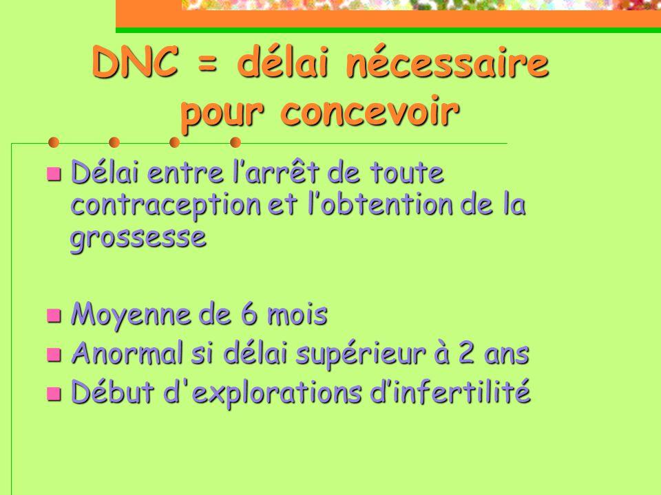 DNC = délai nécessaire pour concevoir  Délai entre l'arrêt de toute contraception et l'obtention de la grossesse  Moyenne de 6 mois  Anormal si délai supérieur à 2 ans  Début d explorations d'infertilité