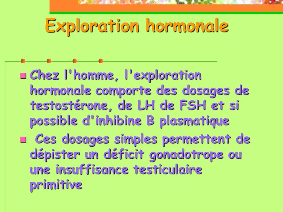 Exploration hormonale  Chez l homme, l exploration hormonale comporte des dosages de testostérone, de LH de FSH et si possible d inhibine B plasmatique  Ces dosages simples permettent de dépister un déficit gonadotrope ou une insuffisance testiculaire primitive