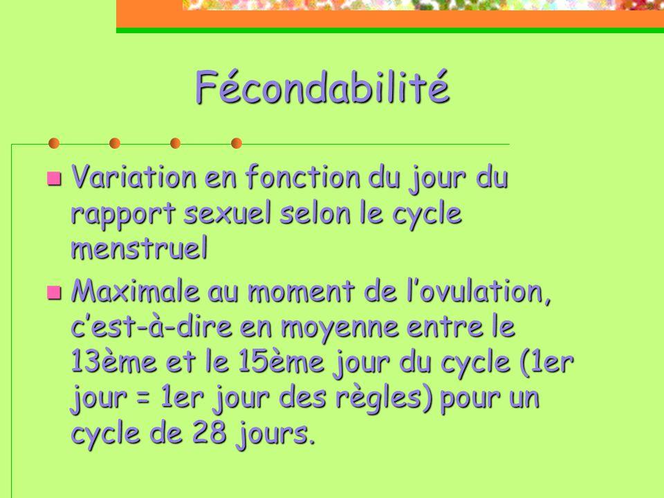 Fécondabilité  Variation en fonction du jour du rapport sexuel selon le cycle menstruel  Maximale au moment de l'ovulation, c'est-à-dire en moyenne entre le 13ème et le 15ème jour du cycle (1er jour = 1er jour des règles) pour un cycle de 28 jours.
