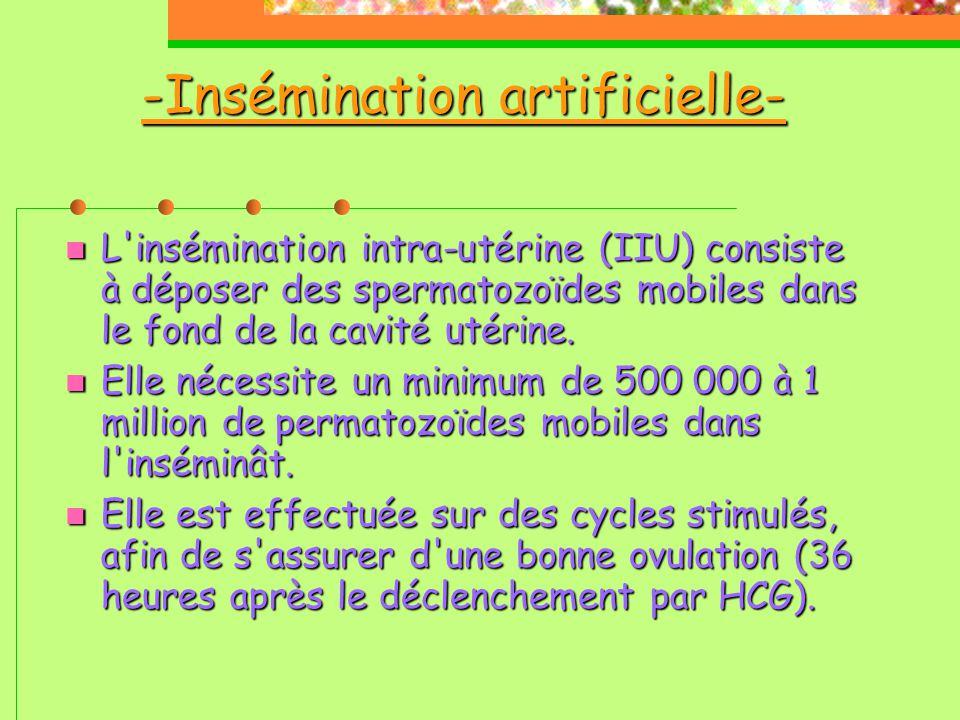 -Insémination artificielle-  L insémination intra-utérine (IIU) consiste à déposer des spermatozoïdes mobiles dans le fond de la cavité utérine.