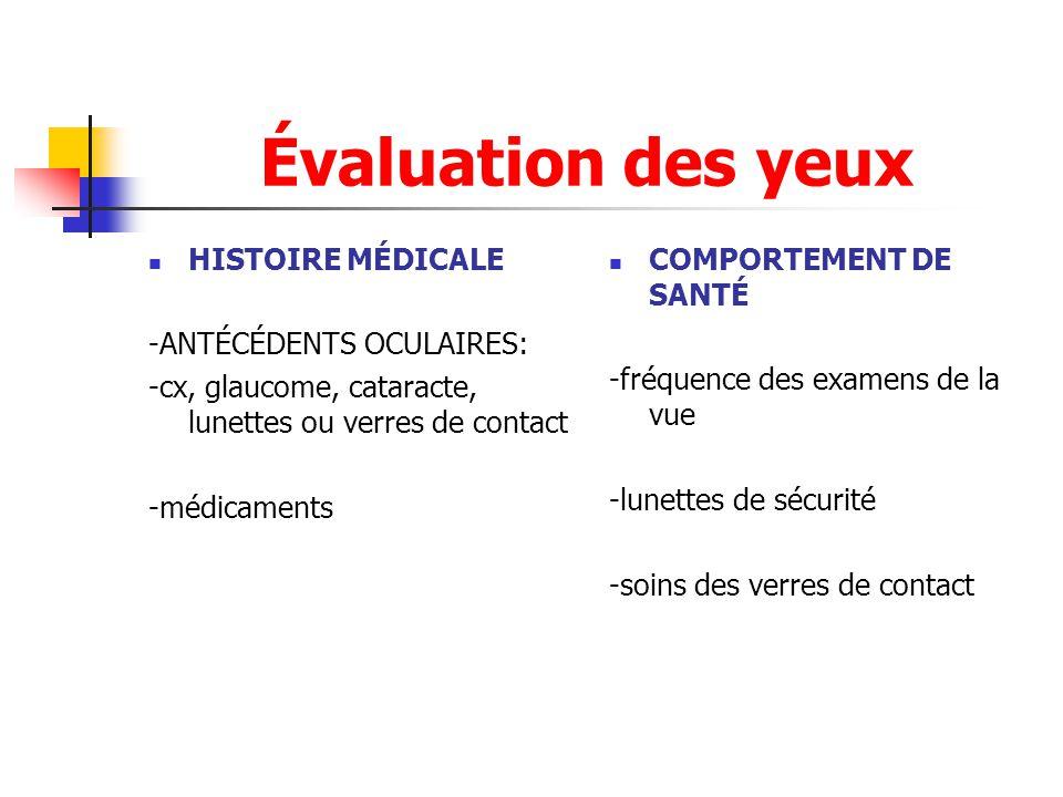 Évaluation des yeux  HISTOIRE MÉDICALE -ANTÉCÉDENTS OCULAIRES: -cx, glaucome, cataracte, lunettes ou verres de contact -médicaments  COMPORTEMENT DE
