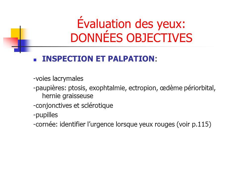 Évaluation des yeux: DONNÉES OBJECTIVES  INSPECTION ET PALPATION: -voies lacrymales -paupières: ptosis, exophtalmie, ectropion, œdème périorbital, he