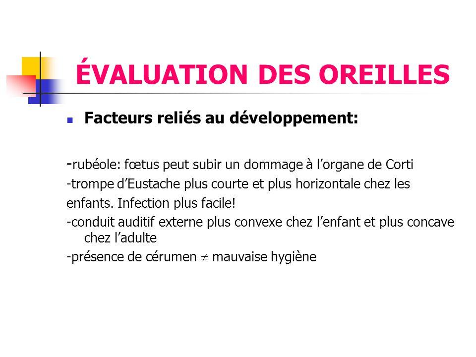 ÉVALUATION DES OREILLES  Facteurs reliés au développement: - rubéole: fœtus peut subir un dommage à l'organe de Corti -trompe d'Eustache plus courte