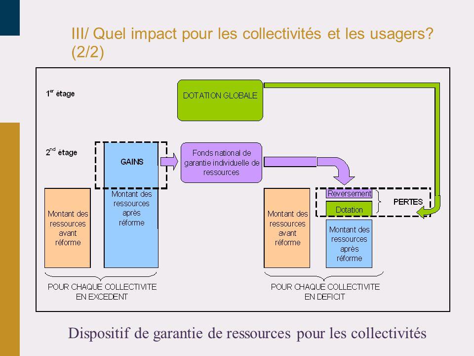 III/ Quel impact pour les collectivités et les usagers.