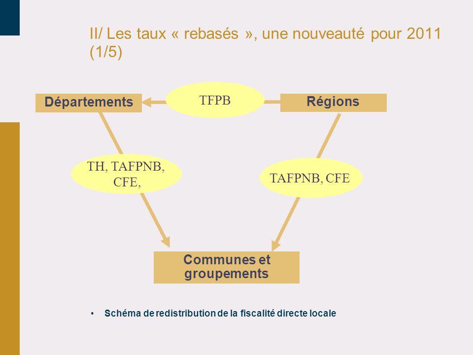 II/ Les taux « rebasés », une nouveauté pour 2011 (1/5) •Schéma de redistribution de la fiscalité directe locale Départements Communes et groupements Régions TH, TAFPNB, CFE, TAFPNB, CFE TFPB