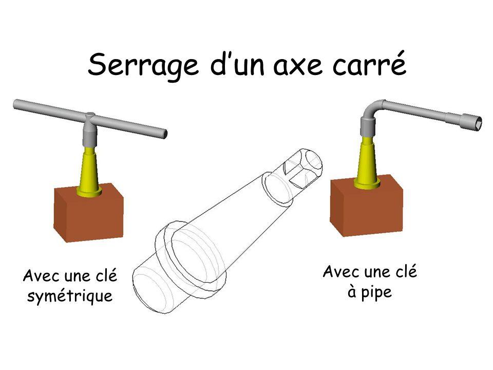 Serrage d'un axe carré Avec une clé symétrique Avec une clé à pipe