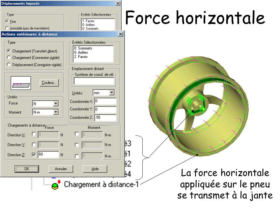 Force horizontale On fixe le moyeu au niveau du carré d'entrainement La force horizontale appliquée sur le pneu se transmet à la jante