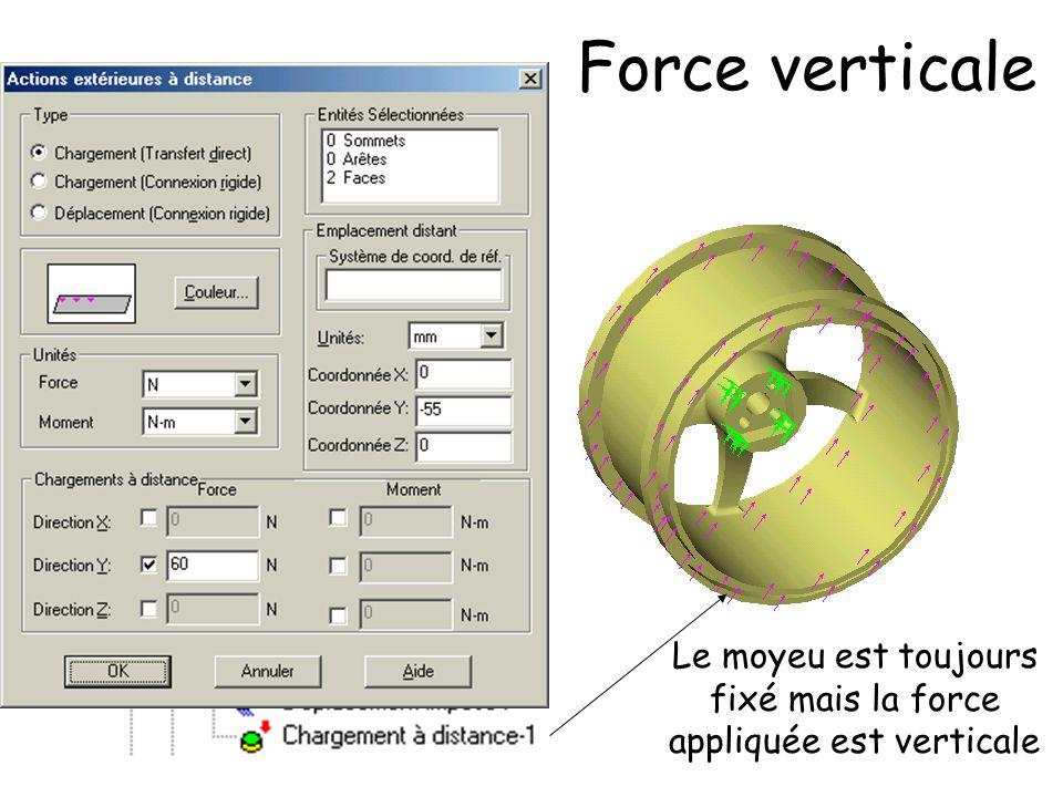 Force verticale Le moyeu est toujours fixé mais la force appliquée est verticale