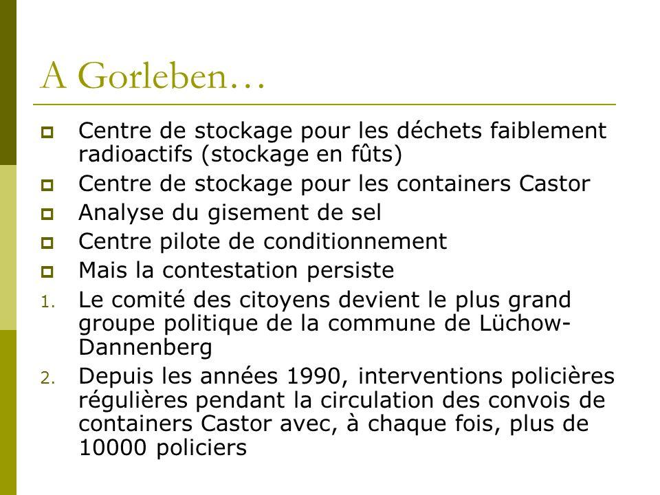 A Gorleben…  Centre de stockage pour les déchets faiblement radioactifs (stockage en fûts)  Centre de stockage pour les containers Castor  Analyse