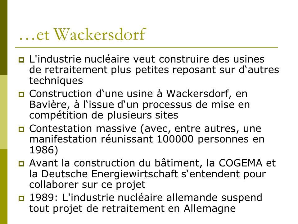 …et Wackersdorf  L industrie nucléaire veut construire des usines de retraitement plus petites reposant sur d'autres techniques  Construction d'une usine à Wackersdorf, en Bavière, à l'issue d'un processus de mise en compétition de plusieurs sites  Contestation massive (avec, entre autres, une manifestation réunissant 100000 personnes en 1986)  Avant la construction du bâtiment, la COGEMA et la Deutsche Energiewirtschaft s'entendent pour collaborer sur ce projet  1989: L industrie nucléaire allemande suspend tout projet de retraitement en Allemagne