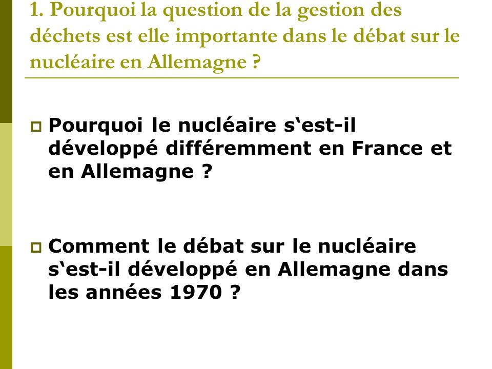 1. Pourquoi la question de la gestion des déchets est elle importante dans le débat sur le nucléaire en Allemagne ?  Pourquoi le nucléaire s'est-il d