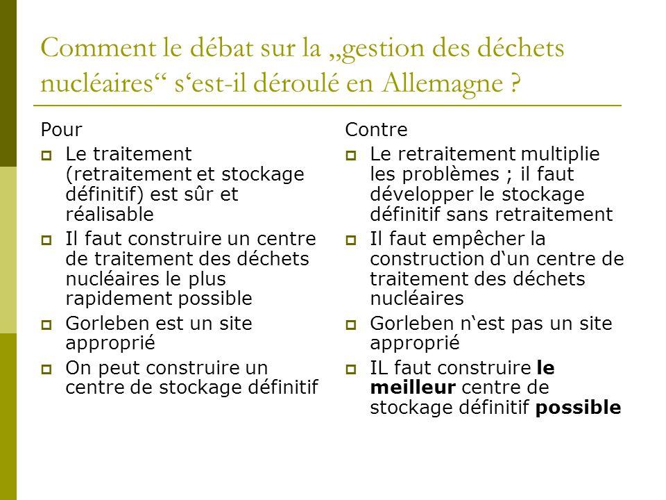"""Comment le débat sur la """"gestion des déchets nucléaires s'est-il déroulé en Allemagne ."""