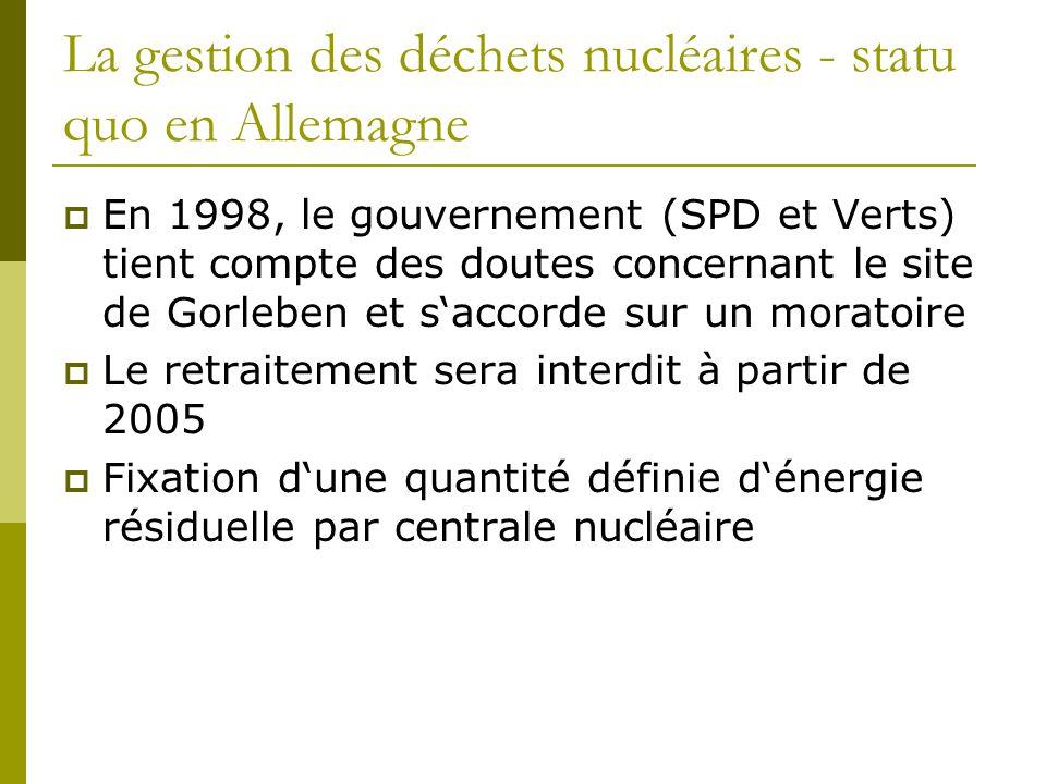 La gestion des déchets nucléaires - statu quo en Allemagne  En 1998, le gouvernement (SPD et Verts) tient compte des doutes concernant le site de Gorleben et s'accorde sur un moratoire  Le retraitement sera interdit à partir de 2005  Fixation d'une quantité définie d'énergie résiduelle par centrale nucléaire