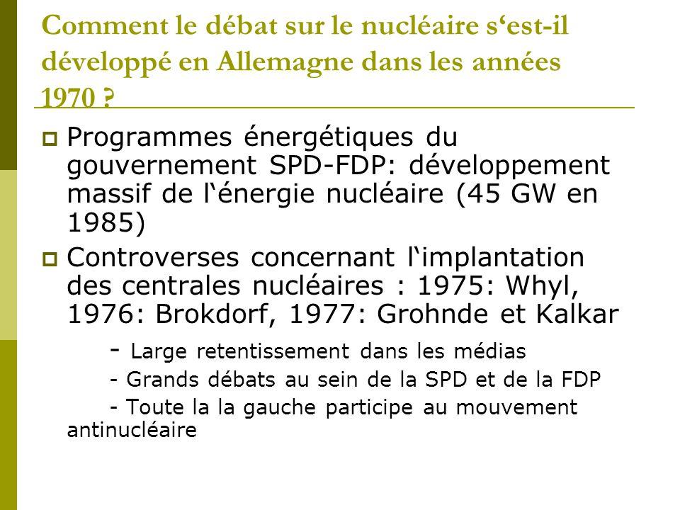 Comment le débat sur le nucléaire s'est-il développé en Allemagne dans les années 1970 ?  Programmes énergétiques du gouvernement SPD-FDP: développem
