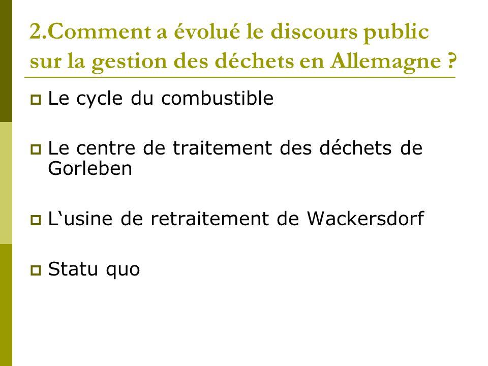 2.Comment a évolué le discours public sur la gestion des déchets en Allemagne ?  Le cycle du combustible  Le centre de traitement des déchets de Gor