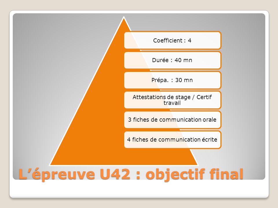 L'épreuve U42 : objectif final Coefficient : 4Durée : 40 mnPrépa. : 30 mn Attestations de stage / Certif travail 3 fiches de communication orale4 fich