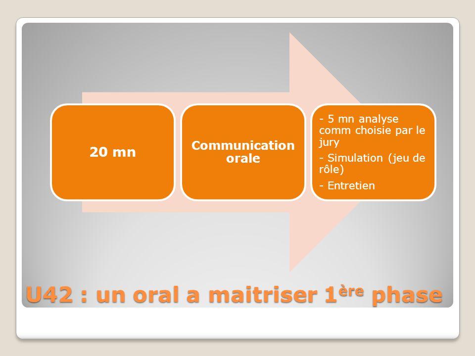 U42 : un oral a maitriser 1 ère phase 20 mn Communication orale - 5 mn analyse comm choisie par le jury - Simulation (jeu de rôle) - Entretien