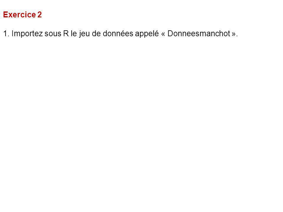 Exercice 2 1. Importez sous R le jeu de données appelé « Donneesmanchot ».