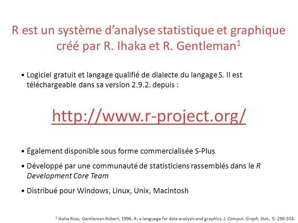 R est un système d'analyse statistique et graphique créé par R.
