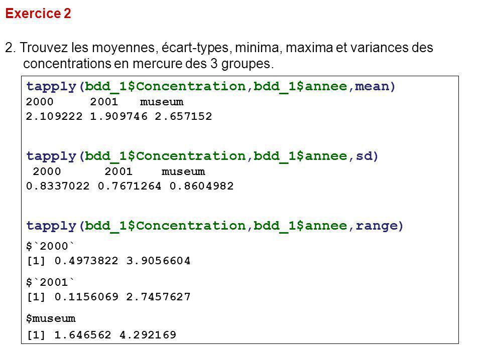 Exercice 2 2. Trouvez les moyennes, écart-types, minima, maxima et variances des concentrations en mercure des 3 groupes. tapply(bdd_1$Concentration,b