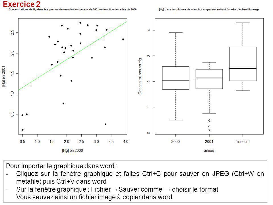 Exercice 2 Pour importer le graphique dans word : -Cliquez sur la fenêtre graphique et faites Ctrl+C pour sauver en JPEG (Ctrl+W en metafile) puis Ctr