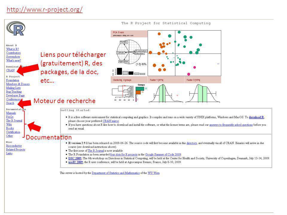 http://www.r-project.org/ Liens pour télécharger (gratuitement) R, des packages, de la doc, etc… Moteur de recherche Documentation