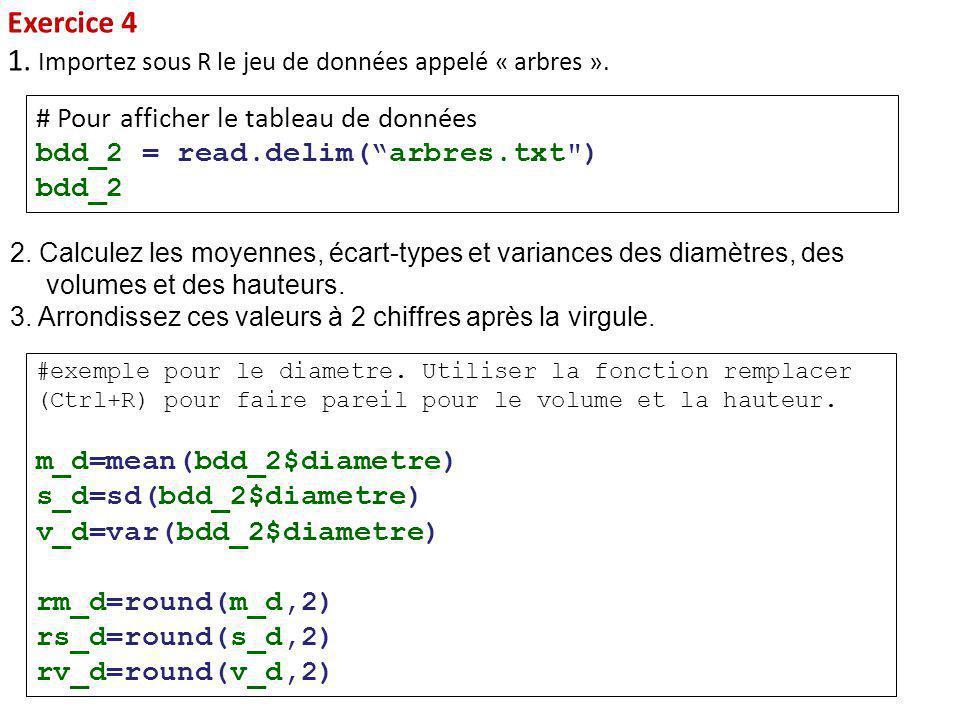 """Exercice 4 1. Importez sous R le jeu de données appelé « arbres ». # Pour afficher le tableau de données bdd_2 = read.delim(""""arbres.txt"""