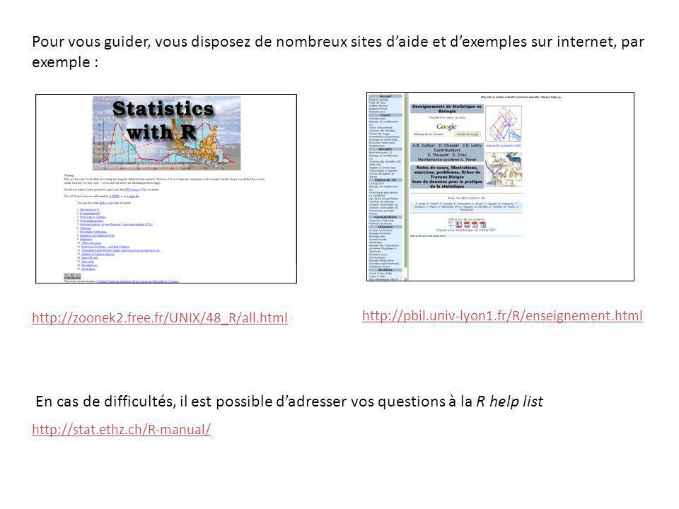 Pour vous guider, vous disposez de nombreux sites d'aide et d'exemples sur internet, par exemple : http://zoonek2.free.fr/UNIX/48_R/all.html En cas de difficultés, il est possible d'adresser vos questions à la R help list http://stat.ethz.ch/R-manual/ http://pbil.univ-lyon1.fr/R/enseignement.html