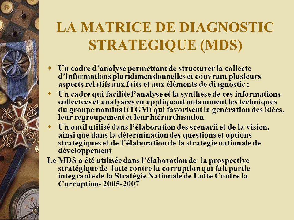 LA MATRICE DE DIAGNOSTIC STRATEGIQUE (MDS)  Un cadre d'analyse permettant de structurer la collecte d'informations pluridimensionnelles et couvrant p