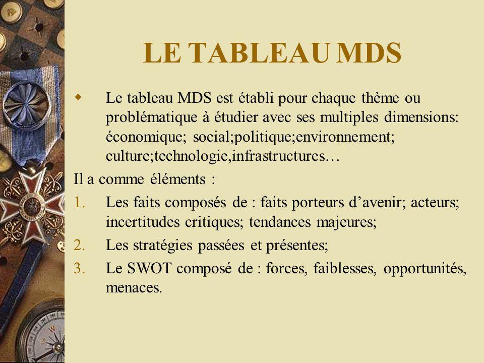 LE TABLEAU MDS  Le tableau MDS est établi pour chaque thème ou problématique à étudier avec ses multiples dimensions: économique; social;politique;en