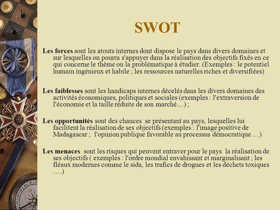 SWOT Les forces sont les atouts internes dont dispose le pays dans divers domaines et sur lesquelles on pourra s'appuyer dans la réalisation des objec