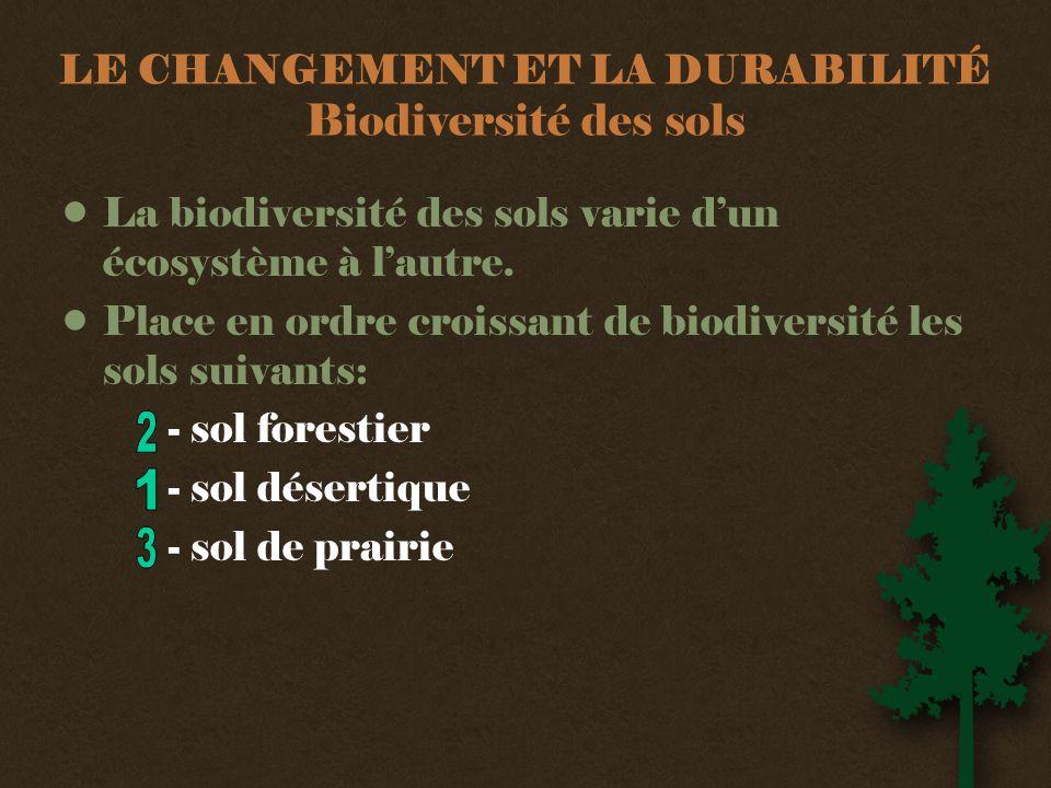 LE CHANGEMENT ET LA DURABILITÉ Biodiversité des sols •La biodiversité des sols varie d'un écosystème à l'autre.