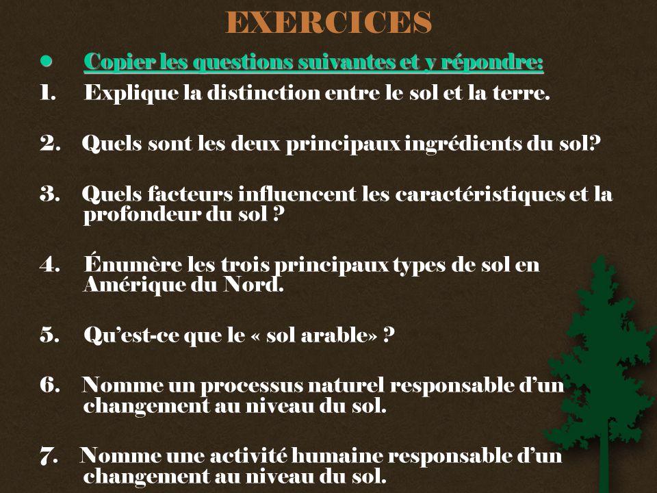 EXERCICES •Copier les questions suivantes et y répondre: 1.Explique la distinction entre le sol et la terre.