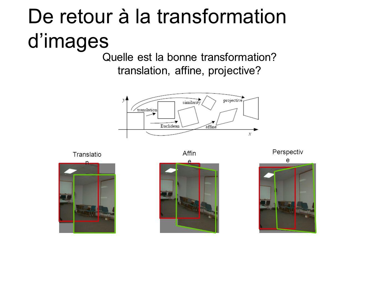 De retour à la transformation d'images Quelle est la bonne transformation? translation, affine, projective? Translatio n Affin e Perspectiv e