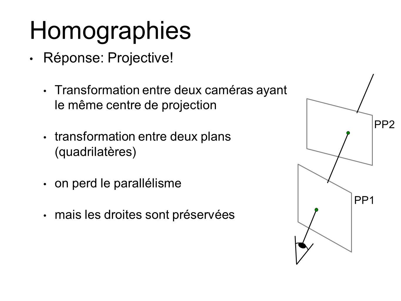 Homographies • Réponse: Projective! • Transformation entre deux caméras ayant le même centre de projection • transformation entre deux plans (quadrila