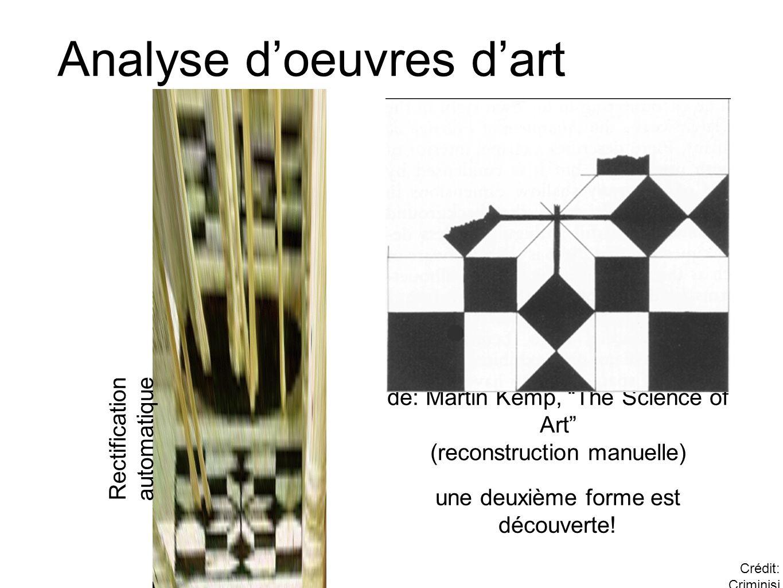"""Analyse d'oeuvres d'art de: Martin Kemp, """"The Science of Art"""" (reconstruction manuelle) Rectification automatique une deuxième forme est découverte! C"""