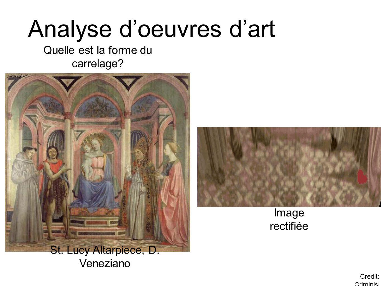 Analyse d'oeuvres d'art Image rectifiée St. Lucy Altarpiece, D. Veneziano Quelle est la forme du carrelage? Crédit: Criminisi