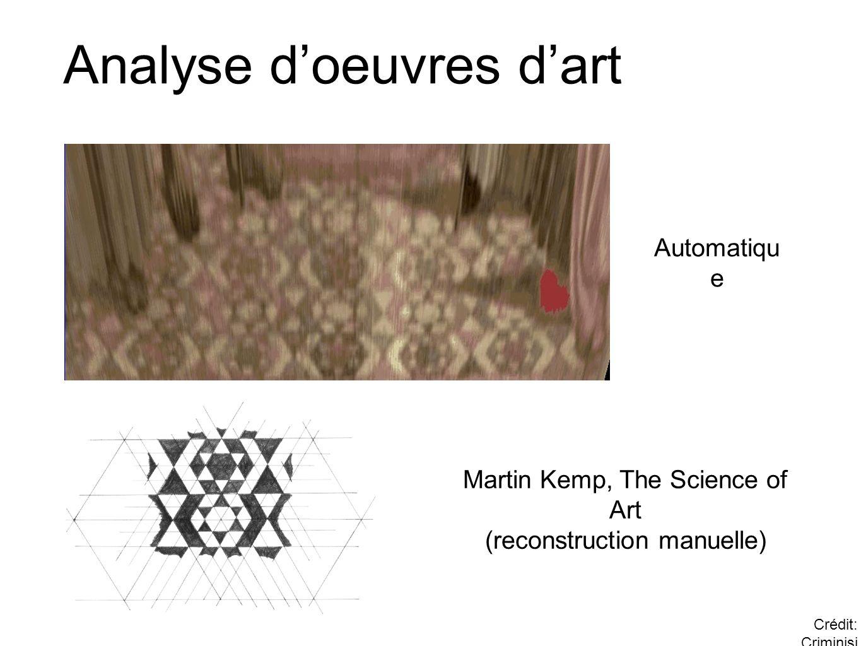 Martin Kemp, The Science of Art (reconstruction manuelle) Automatiqu e Analyse d'oeuvres d'art Crédit: Criminisi